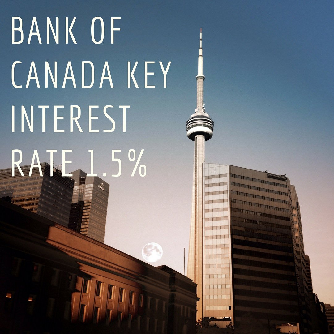 1.5% Interest Rate Hike July 2018